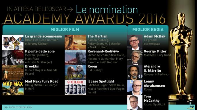 Oscar 2016: vi portiamo sul red carpet