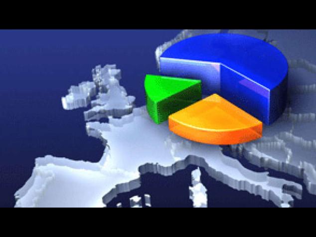 Ue: surplus scambi correnti 25,4 mld primo trimestre