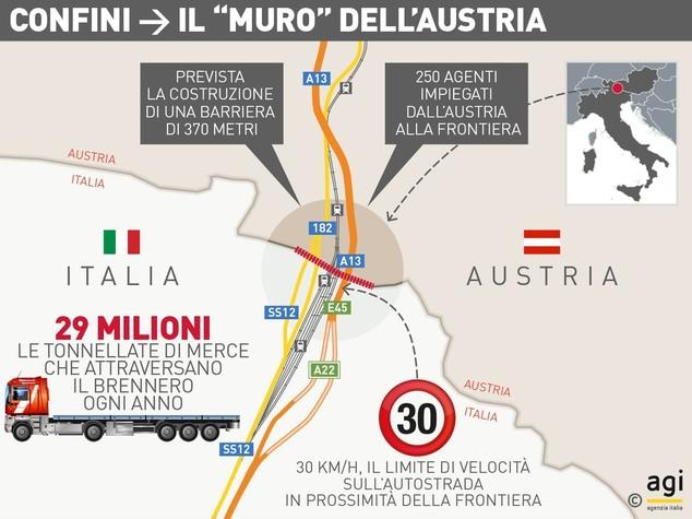 Migranti, Renzi attacca Austria: Su Brennero puro esercizio di propaganda