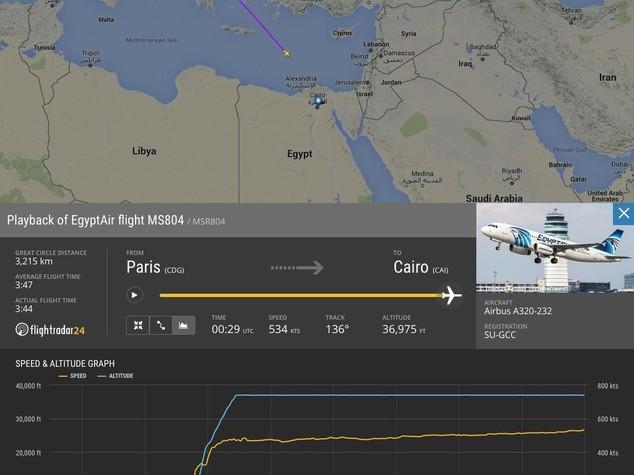 Aereo EgyptAir sparito dai radar, in volo da Parigi al Cairo