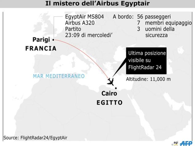 Da bomba a pilota kamikaze, 4 scenari EgyptAir