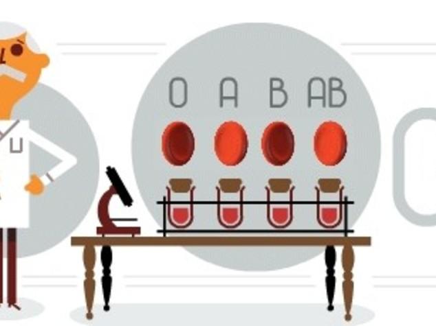 Doodle per Karl Landsteiner, papa' dei gruppi sanguigni
