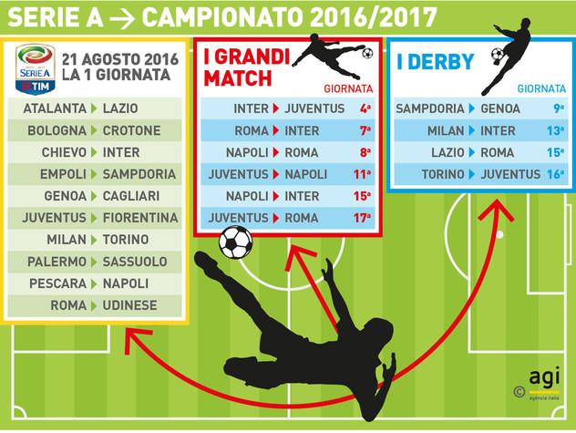 Calendario Partite Pescara.Calendario Serie A Al Via Con Juve Fiorentina Tutte Le
