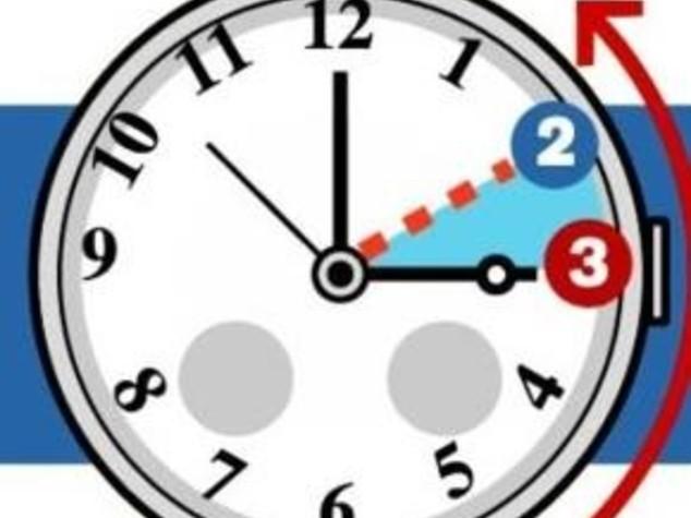Torna l'ora solare, alle 3 di notte lancette indietro di un'ora
