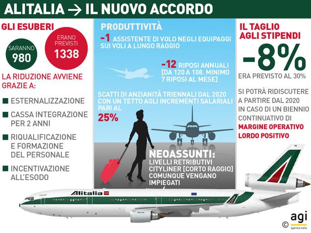 """Al via il commissariamento di Alitalia. """"Nessuna nazionalizzazione"""""""