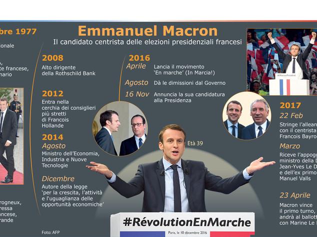 A Parigi Macron sfiora il 90% dei voti