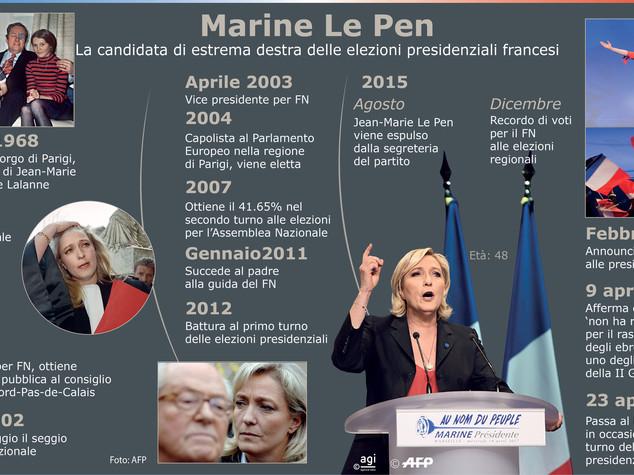 Chi è Marine Le Pen , la donna che ha normalizzato l'ultradestra