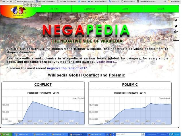 I conflitti su Wikipedia? E' Trump il più discusso