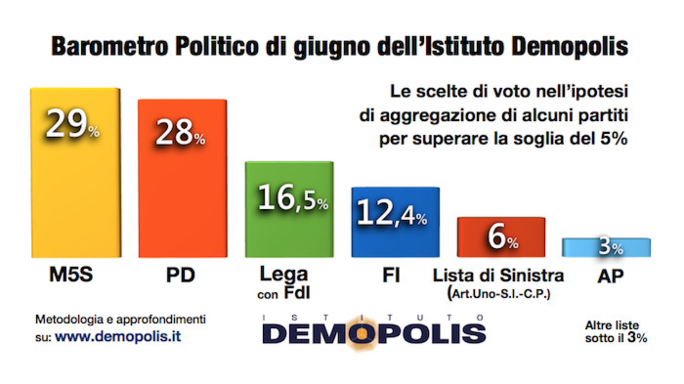 Perch anche con il modello tedesco l 39 italia resta for Numero parlamentari italia