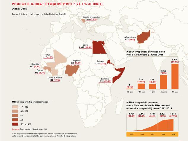 Migranti: i numeri dei bambini che arrivano da soli sono impressionanti