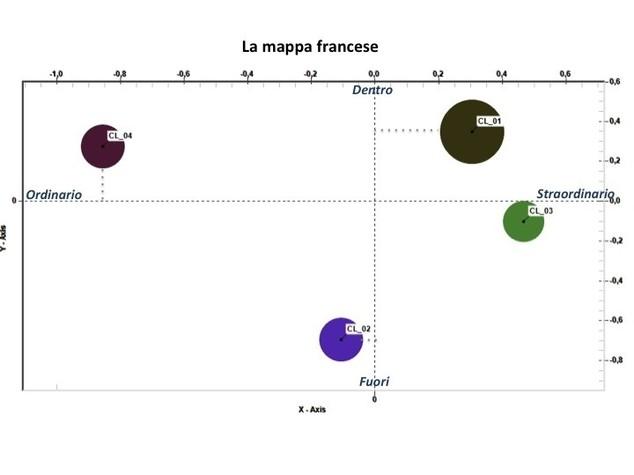 Che Macron avrebbe vinto era scritto (su Twitter a gennaio)