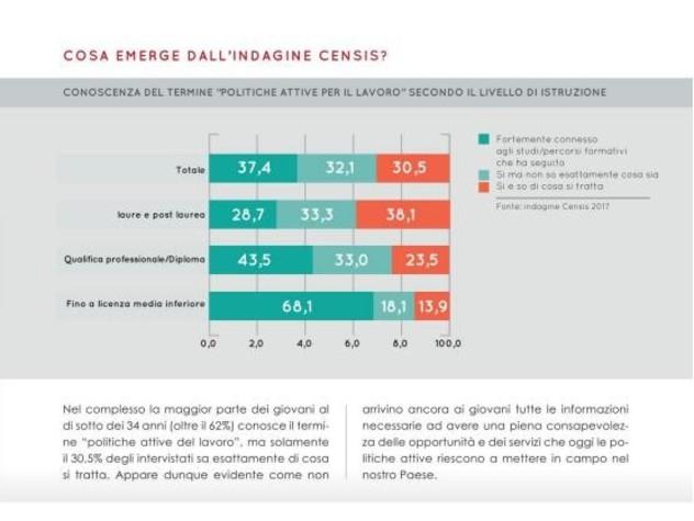 Disoccupazione, in Italia triste record Ue dei neet. Povertà in aumento