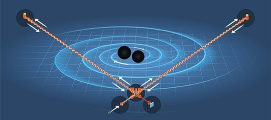 Nobel per la Fisica al trio di scienziati Usa che ha 'trovato' le onde gravitazionali
