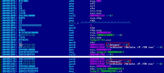Cosa sappiamo dell'attacco hacker che ha colpito Russia e Ucraina