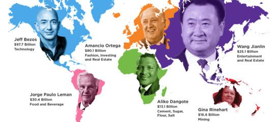 Continente per continente chi sono gli uomini (e le donne) più ricchi del mondo