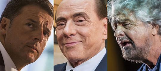 Chi vince e chi perde la partita siciliana
