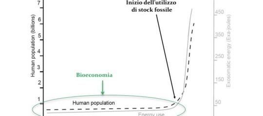 bioeconomia crescita globale