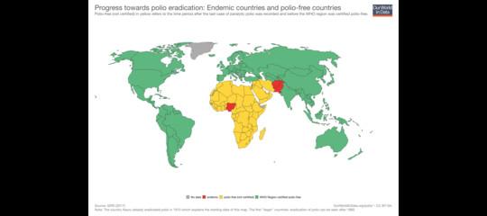 bill gates polio 2018 mondo migliore