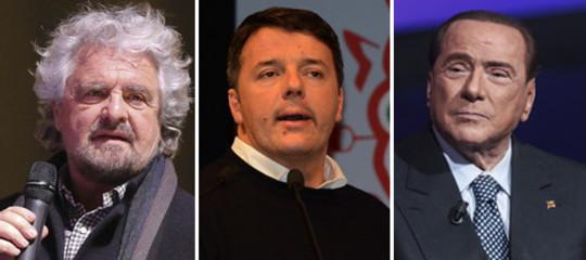 Cosa pensano realmente gli italiani degli impegni elettorali dei candidati