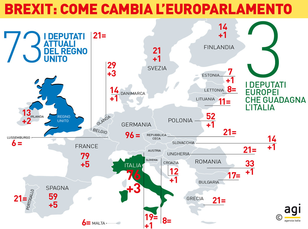 La brexit regaler ai politici italiani altre tre poltrone for Numero deputati