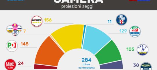 Che impatto hanno avuto i fatti di Macerata sulla campagna elettorale?