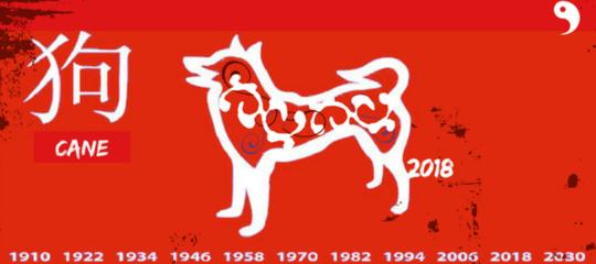Comincia il Capodanno cinese. Cosa ci aspetta per l'anno del Cane?