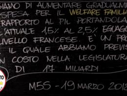Quanto spendono le famiglie italiane?Fact-checking alla lavagna