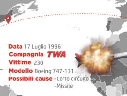 Cinque disastri aerei che restano misteri irrisolti