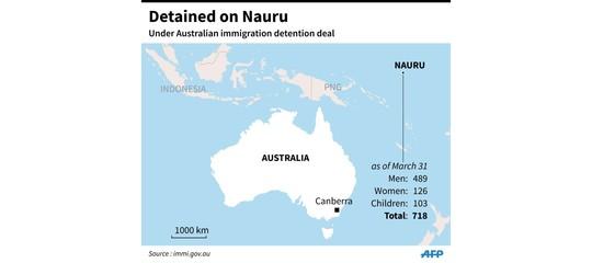 Il modello australiano sull'immigrazione clandestina (al di là dello slogan 'Noway')