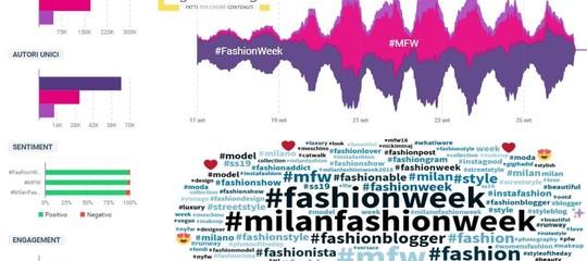 ChiaraFerragniè la Regina e Instagram il Re della #MilanFashionWeek