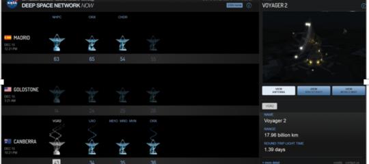 LasondaVoyager2 ha passato i confini del sistema solare e sta scrivendo la storia