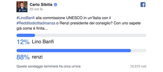 Vatti a fidare dei sondaggi su Facebook: il casoSibilia
