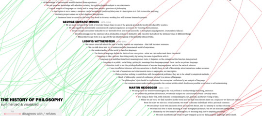 mappa storia filosofia