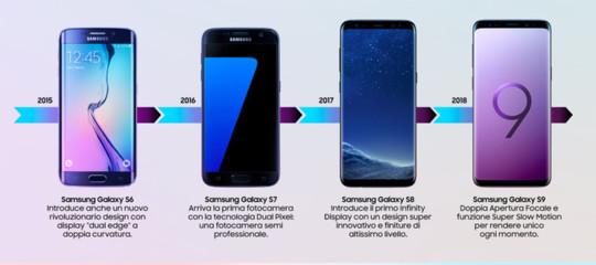 samsunggalaxy10