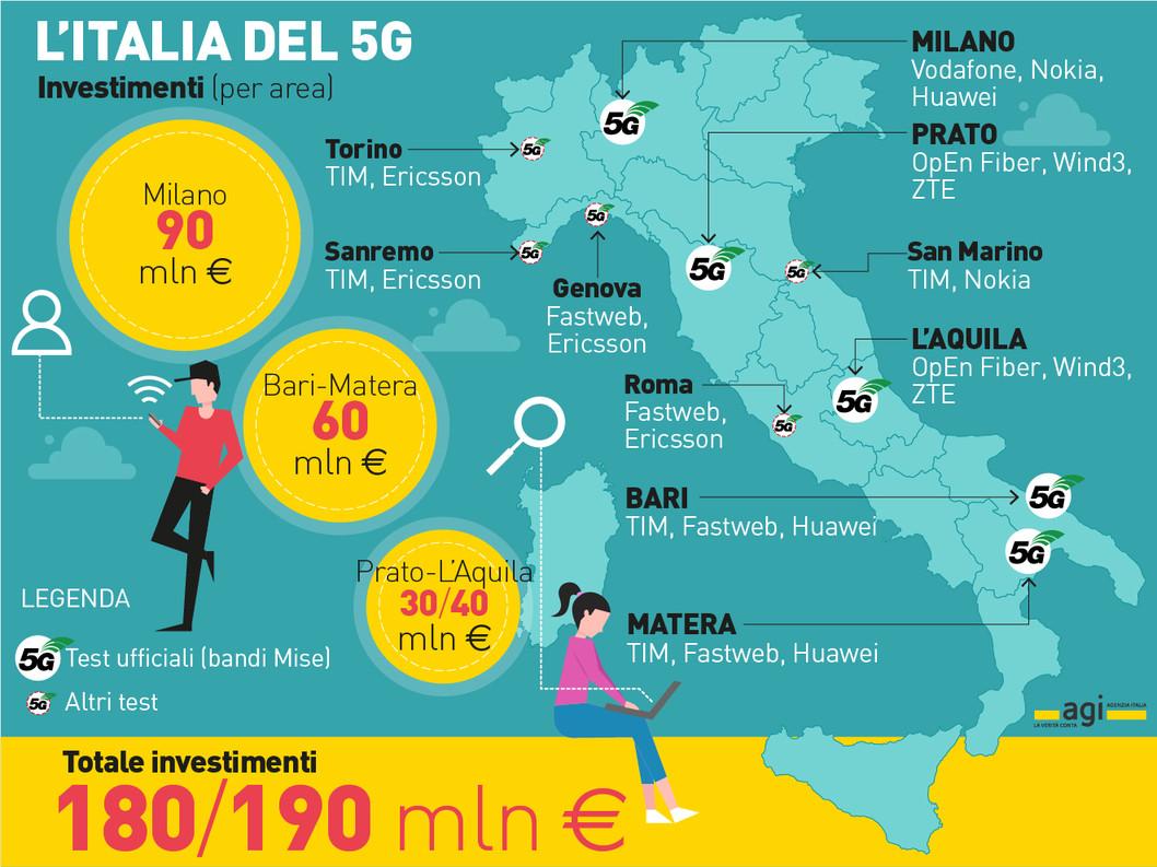 A che punto è lo sviluppo della rete 5G in Italia