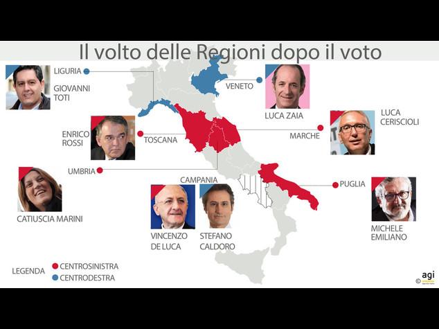Regionali: Pd-Centrodestra 5-2  De Luca vince in Campania