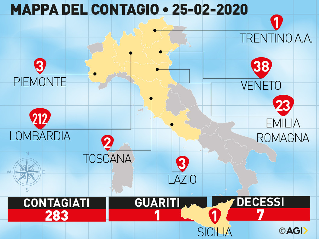 In Italia 283 casi di coronavirus. Ordinanza di Conte per un