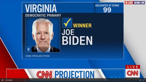 Sanders vince in Vermont e Biden in Virginia