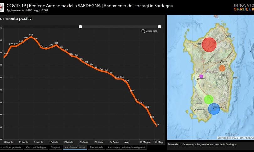 Coronavirus Sardegna contagi riaperture