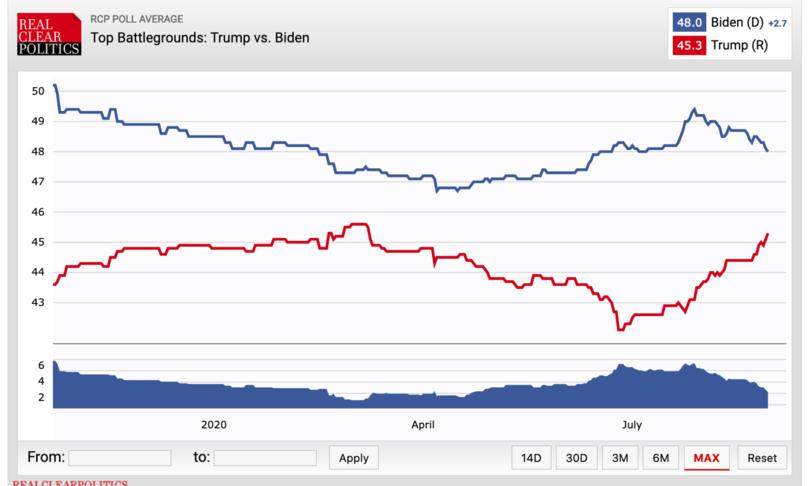 Usa 2020 profezia Moore voto coperto Trump