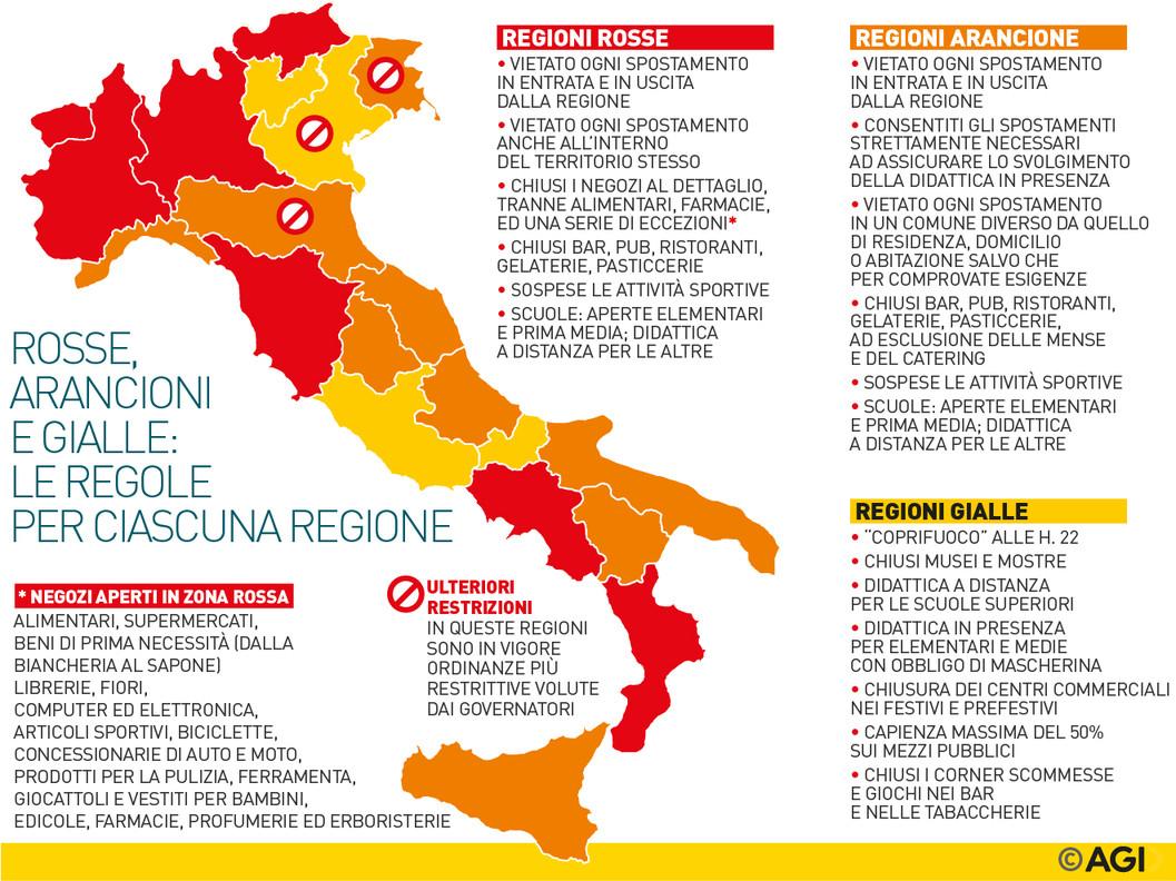 Cartina Italia Con Legenda.Tre Sfumature Di Covid Cosa Si Puo E Non Si Puo Fare Nelle Zone Proibite