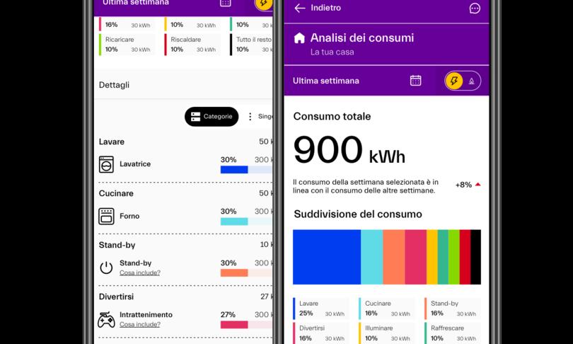 robocontrollo consumo elettrodomestici smartphone