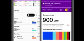 Con 'Robo'dallosmartphonesi controlla il consumo degli elettrodomestici di casa